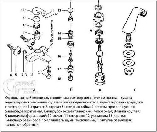 Как установить однорычажный смеситель