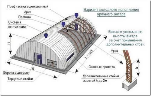 арочный ангар схема