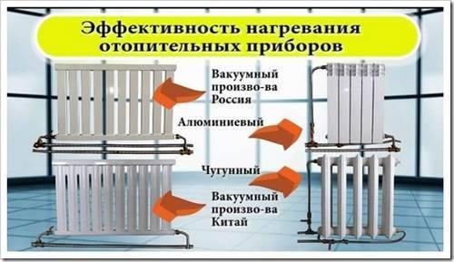 выбрать вакуумный радиатор