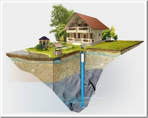 Бурение водяной скважины