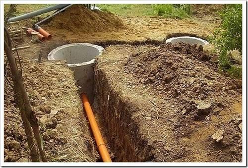 Критерии, которыми должны обладать качественные канализационные коммуникации