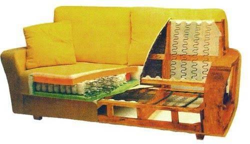 мебель в разрезе