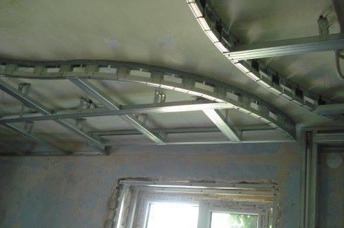 Как сделать потолок из гипсокортона