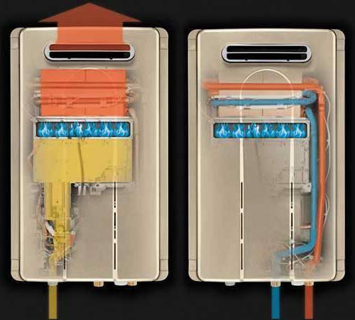 газовый водонагреватель в разрезе