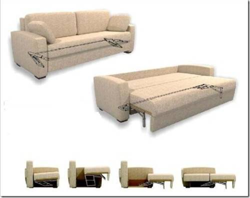 Механизм дивана имеет немаловажное значение