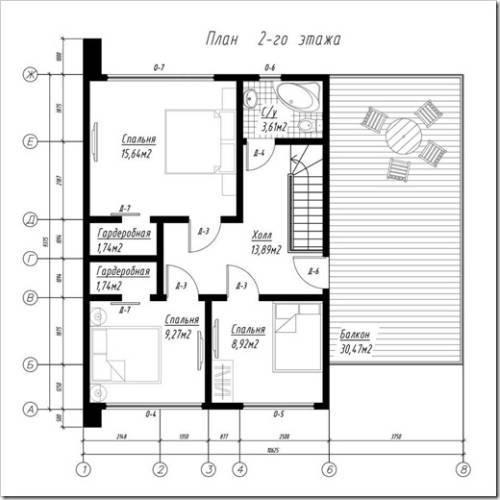 Смета стройматериалов и выбор места для