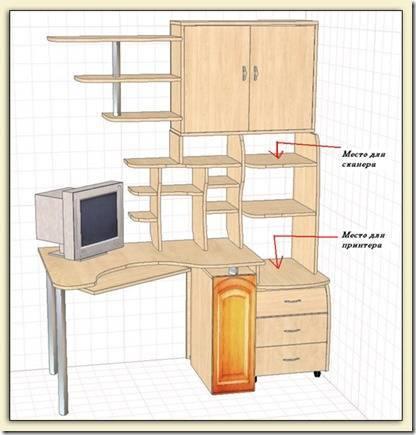 стол для конпьютера
