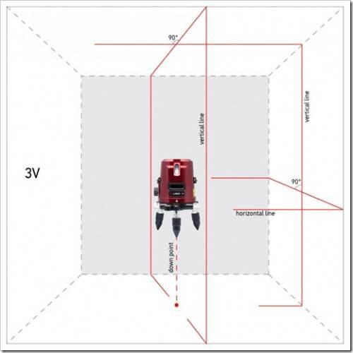 Особенности ADA 3D Liner 3V