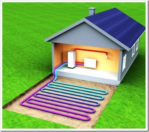 Принципы работы тепловых насосов