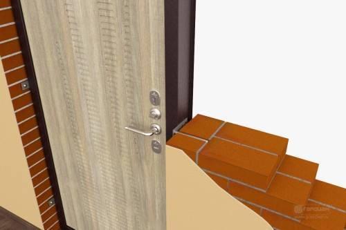 Двери гардиан ДС5: характеристика
