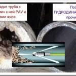 Гидродинамическая промывка труб