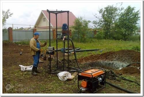 Каким оборудованием бурить скважину на воду?
