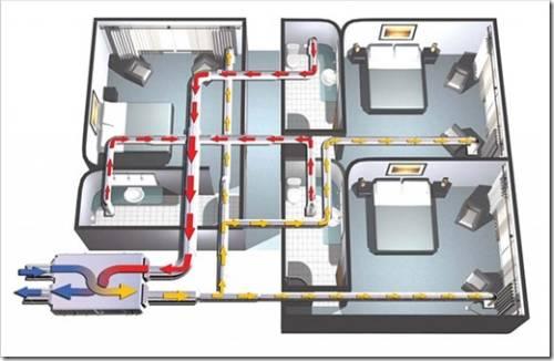 Монтаж приточно-вытяжных систем вентиляции