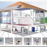 Особенности проектирования инженерных систем загородного дома